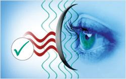 9c7bd5184 Polarizácia - Polarizačné šošovky - ultra efektívna technológia ...